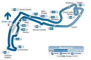 Startzeit Formel 1