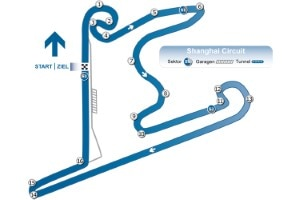 Shanghai / International Circuit