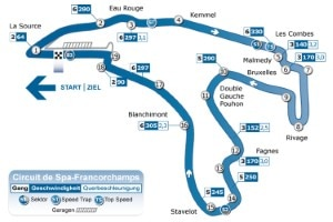 Spa Francorchamps