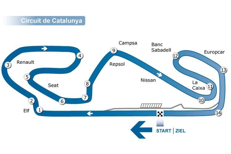 Moto3 Ergebnisse
